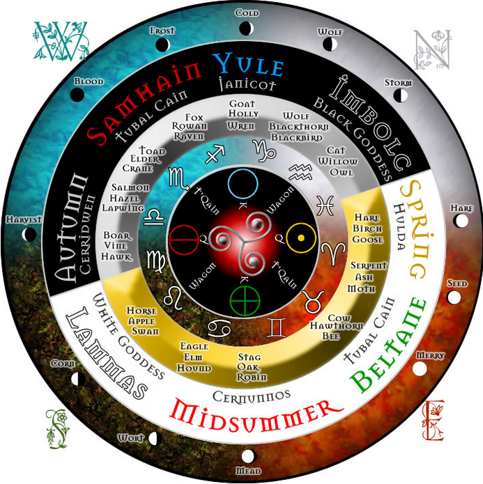 http://www.clavielle.com/wp-content/uploads/2014/08/Wheel_of_the_Year.png